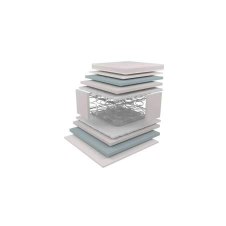 Στρώμα Dunlopillo WIZARD PLUS με ελατήρια+extra foam+visco+geo+ενσωματωμένο ανώστρωμα μονό 111-120Χ200cm