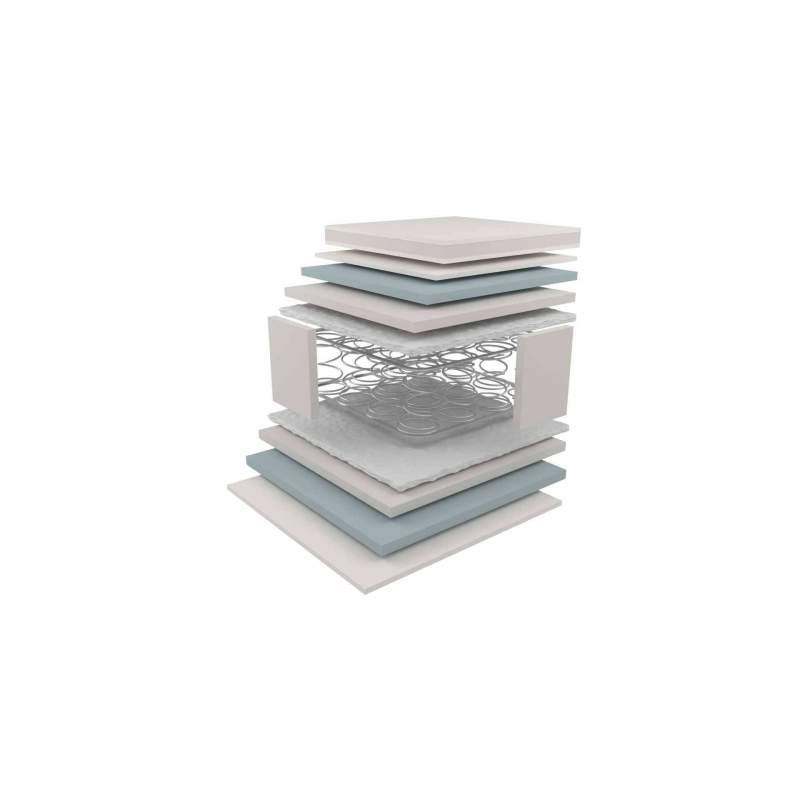 Στρώμα Dunlopillo WIZARD PLUS με ελατήρια+extra foam+visco+geo+ενσωματωμένο ανώστρωμα ημίδιπλο 131-140Χ200cm